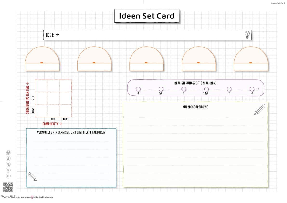 DE - MethodPad - Ideen Set Card - LEARN - DIN A3 - verrocchio