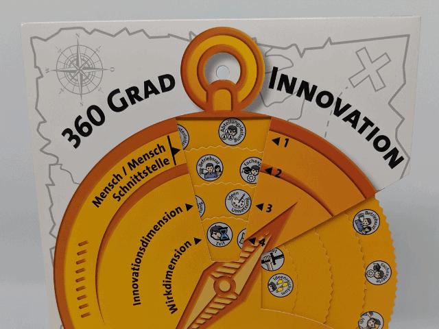 Innovationkompass1